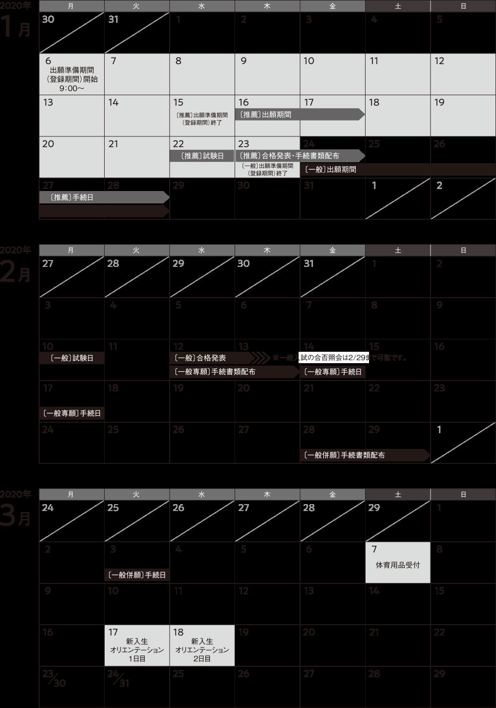 2.入試カレンダー