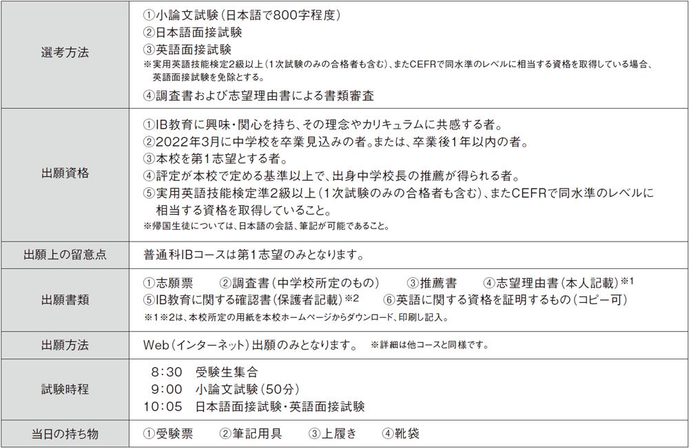(2)普通科IBコース